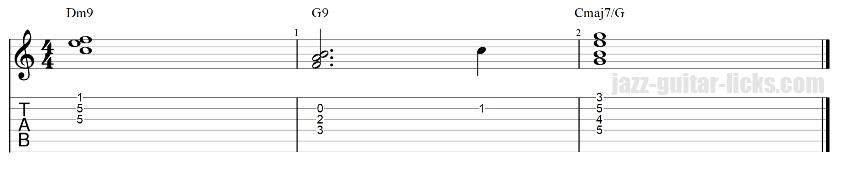 2 5 1 guitar chord clusters 7 2 3