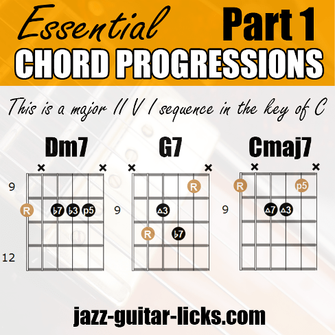2 5 1 guitar chord progression with shapes