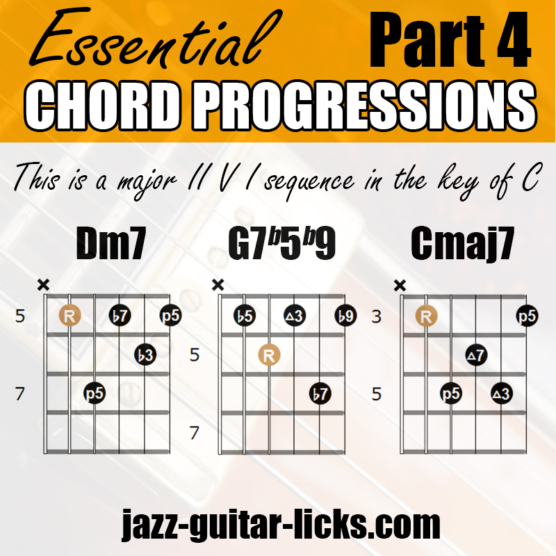 II V7alt I  guitar chord Shapes Infographic