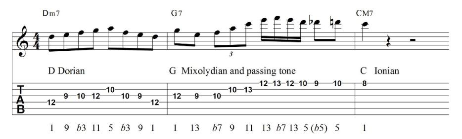 2 5 1 guitar lick improvisation