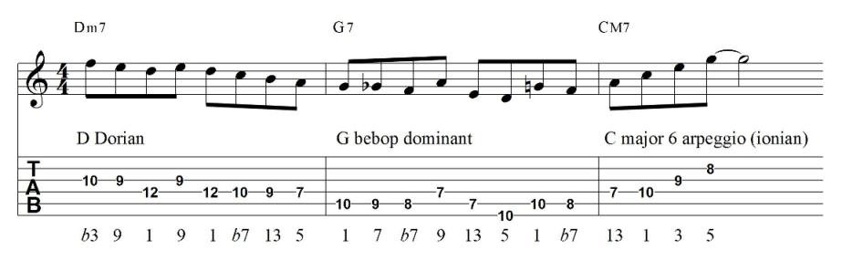 2 5 1 guitar lick lesson