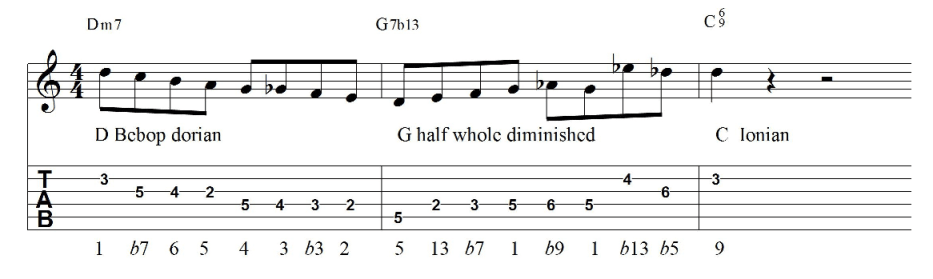 2 5 1 guitar lick tab
