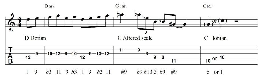 2 5 1 guitar lick tabs