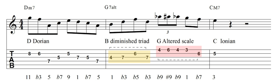 2 5 1 guitar lick transcription