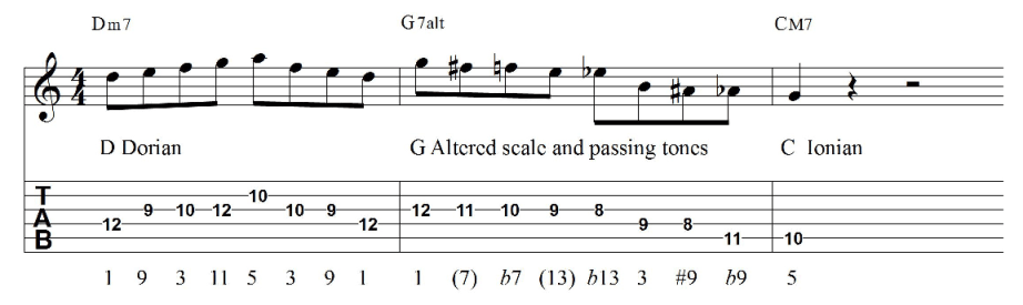 2 5 1 guitar pattern tab