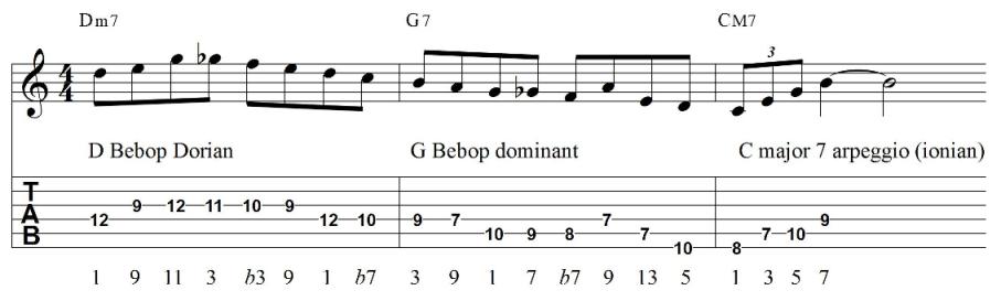 2 5 1 guitar pattern