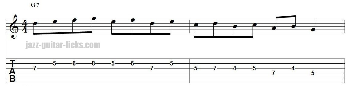 mixolydian lick for guitar