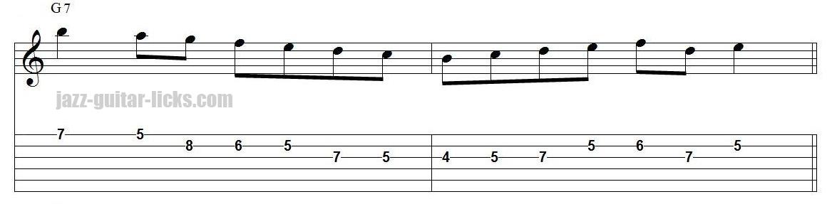 Mixolydian guitar lick tab