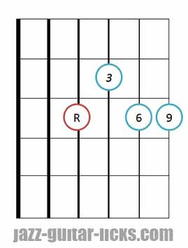 6/9 guitar chord diagram 7