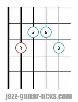 6 9 guitar chord diagram 8