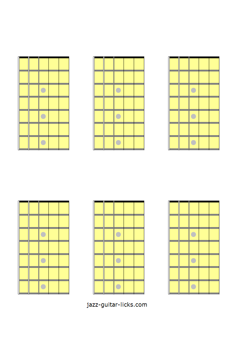 graphic relating to Printable Blank Guitar Chord Chart referred to as Printable Blank Guitar Neck Diagrams - Chord Scale Charts