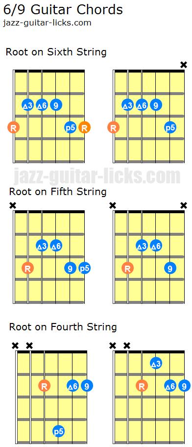69 guitar chords