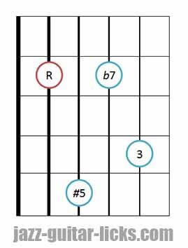 7 5 guitar chord diagram 10