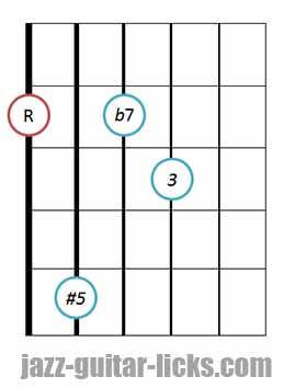 7 5 guitar chord diagram 2