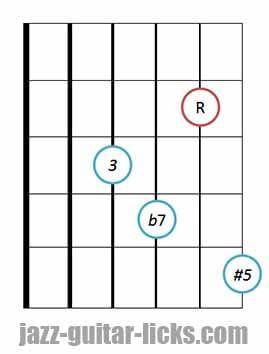 7 5 guitar chord diagram 5