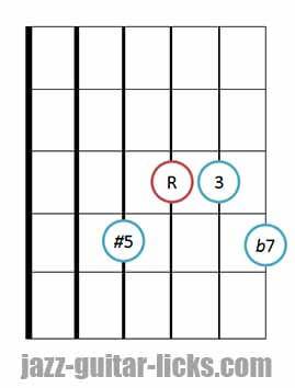7 5 guitar chord diagram 6