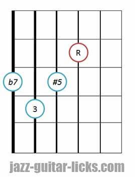 7 5 guitar chord diagram