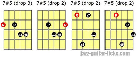 7#5 guitar chord shapes