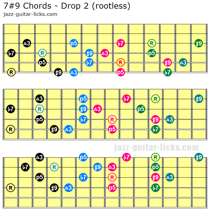 7 9 chords rootless guitar positions