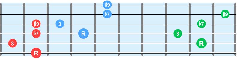 7 9 guitar chord shapes