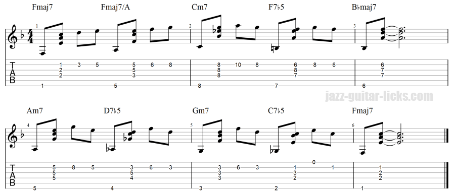 7 flat fifth guitar chord melody