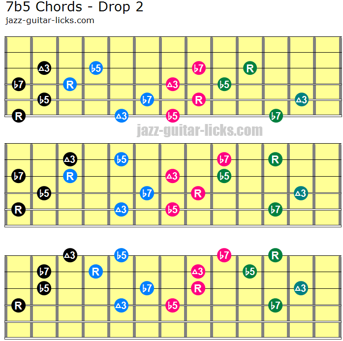 7b5 drop 2 guitar chords