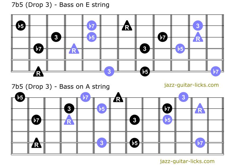 7b5 guitar chord charts