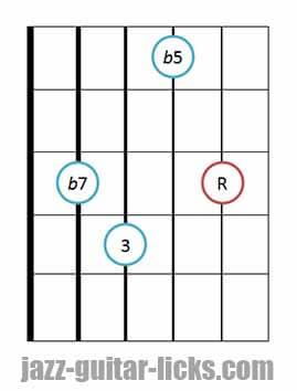 7b5 guitar chord diagram 14