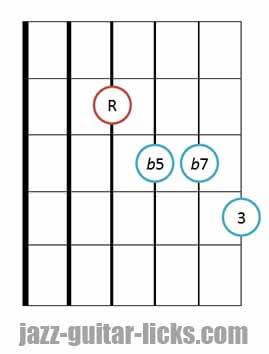 7b5 guitar chord diagram 4