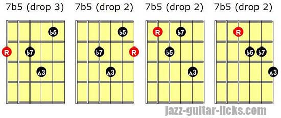 25 Altered Guitar Chords Theory And Diagrams