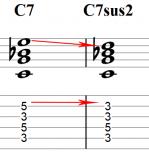 7sus2 chord