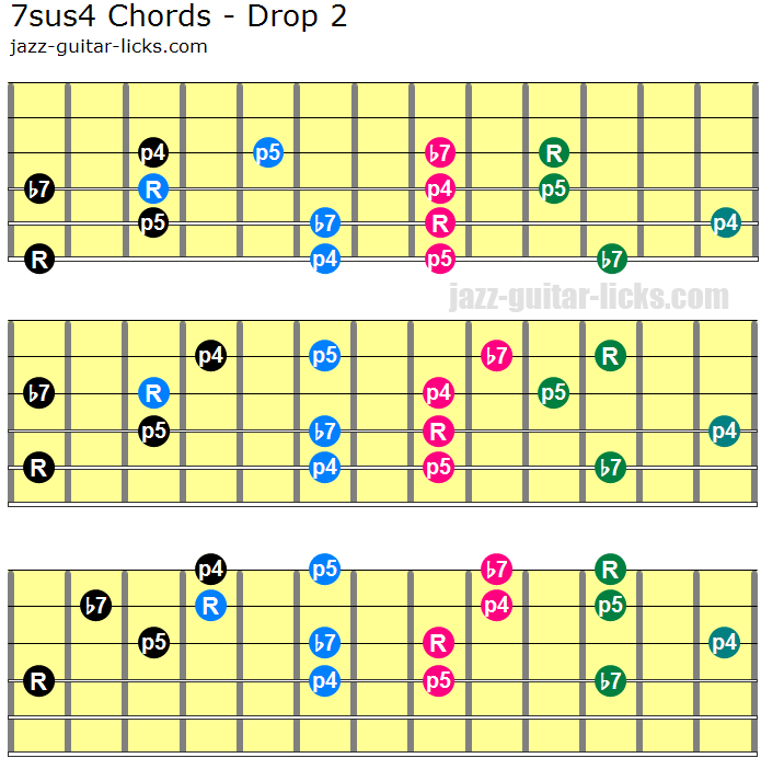 7sus4 drop 2 guitar chords