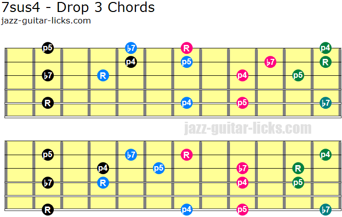 7sus4 drop 3 guitar chords