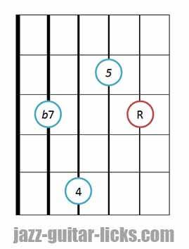 7sus4 guitar chord diagram 11