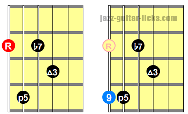 9 guitar chords leaving the roots 1