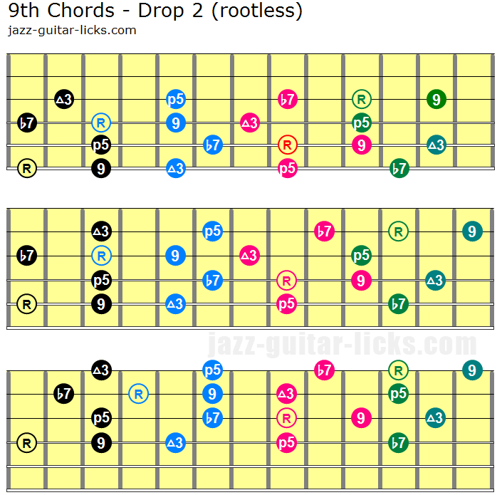 9th chord shapes for guitar