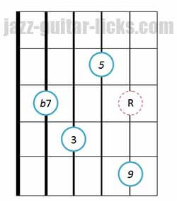 9th guitar chord diagram 5th string 4