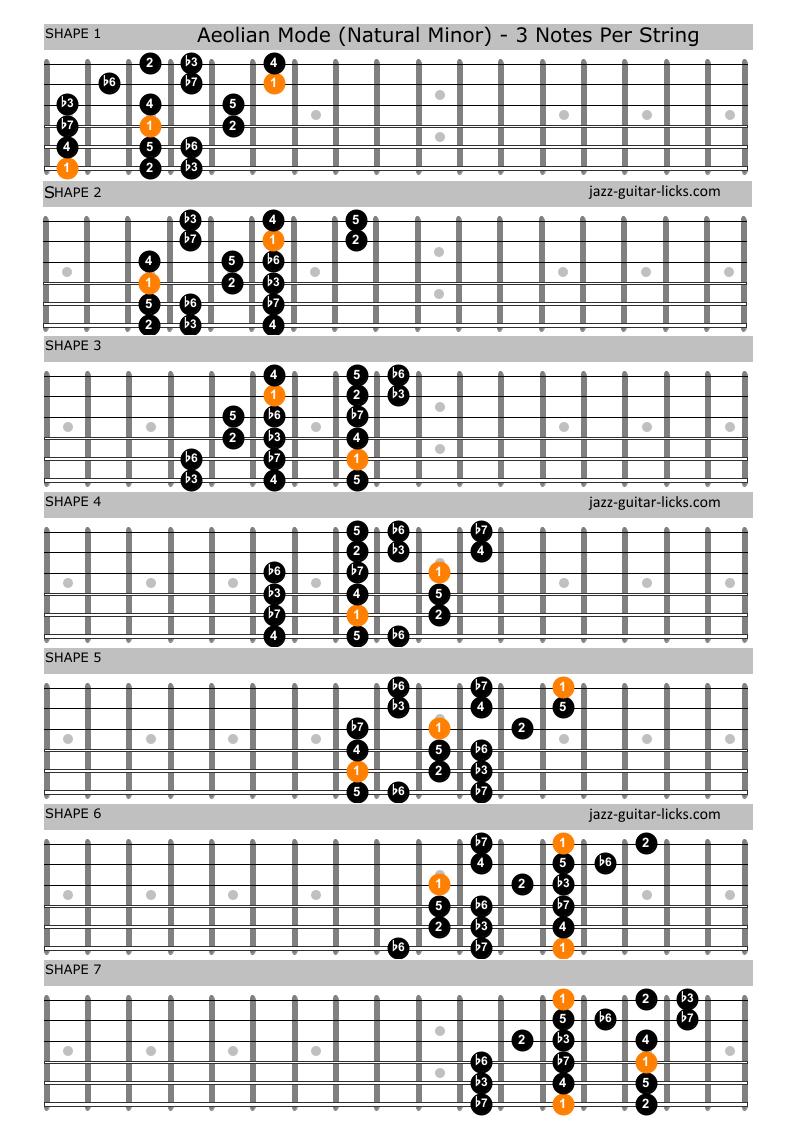 Aeolian mode guitar shapes
