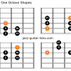 Aeolian mode one octave shapes 1