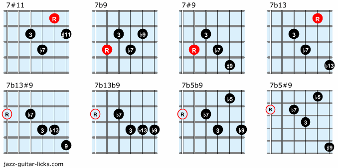Altered chords guitar