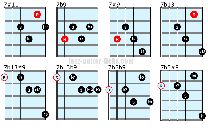 Altered chords on guitar