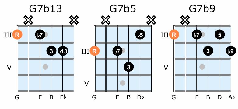 Altered guitar chord diagrams 1