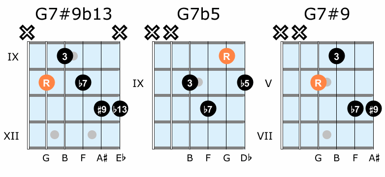 Altered guitar chord positions 3