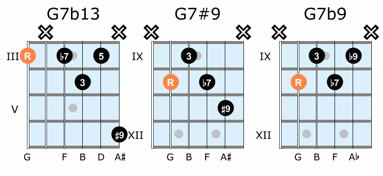 Altered guitar chord shapes 2