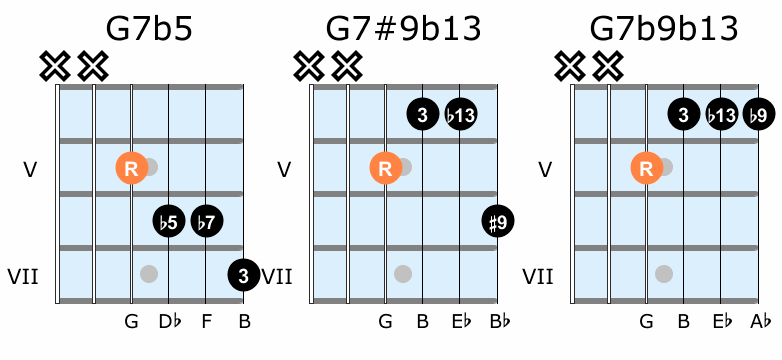 Altered guitar chord voicings 4