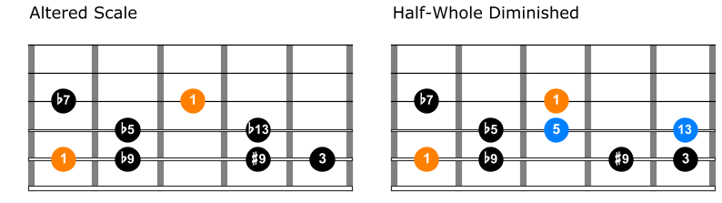 Altered scale and half whole diminished