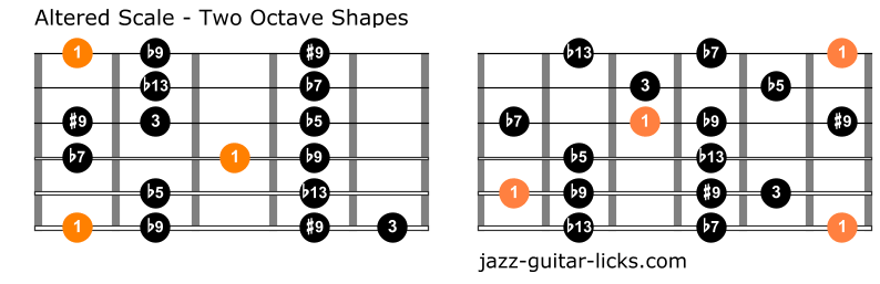 Altered scale guitar charts