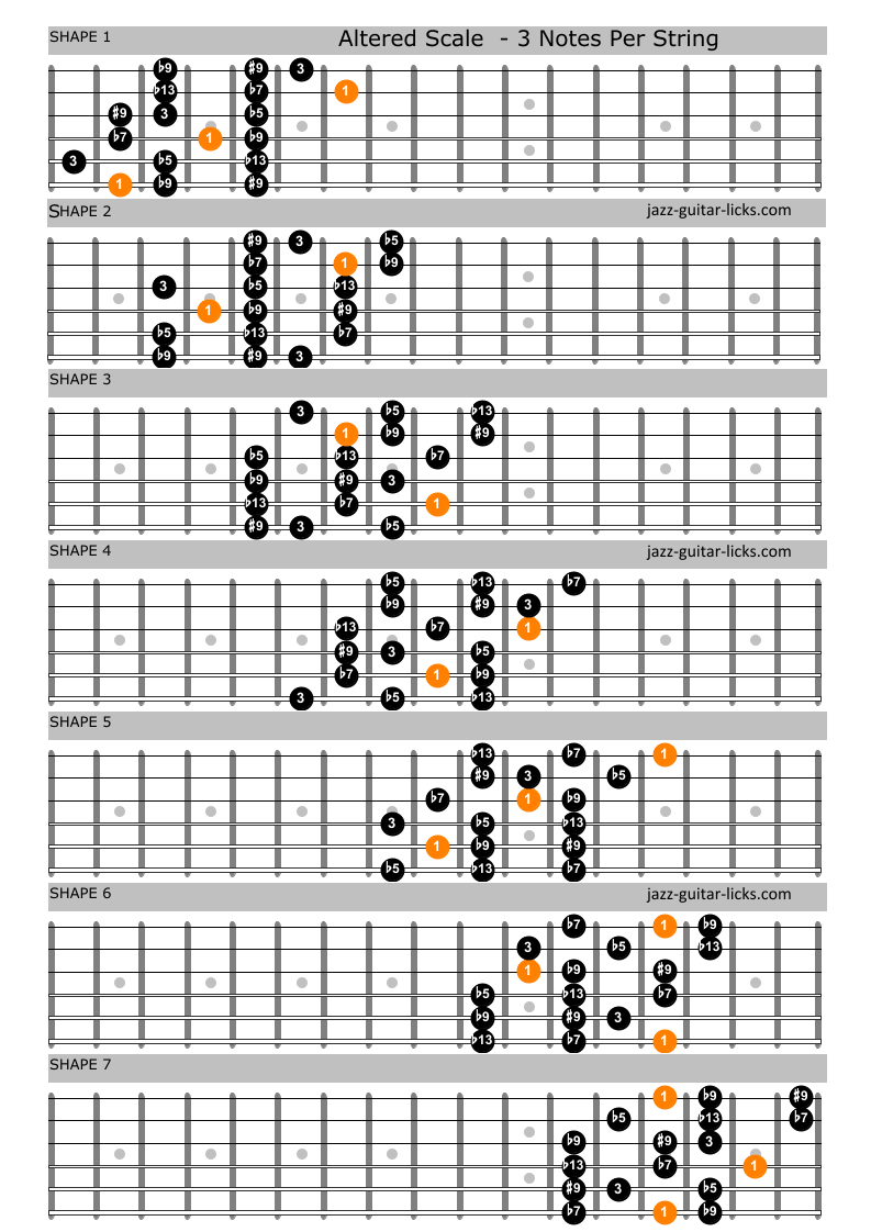 Altered scale guitar diagrams 2