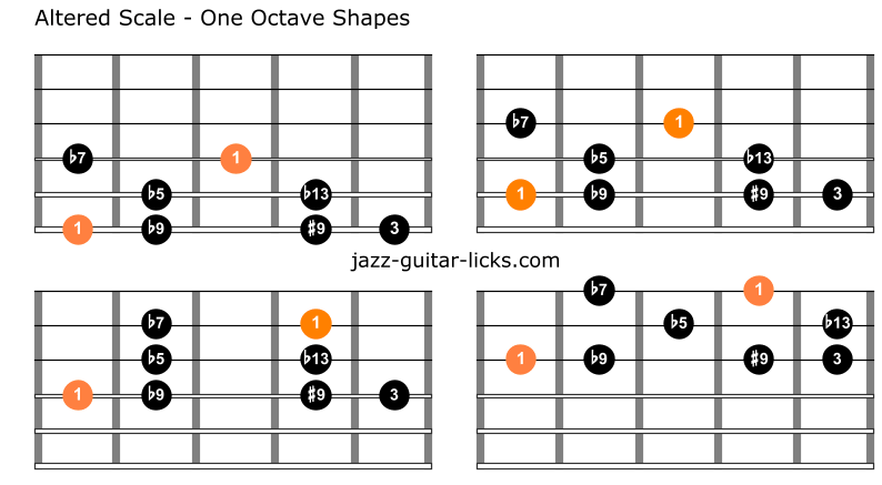 Altered scale guitar shapes