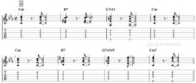 Armando s rumba guitar chords chick corea mini